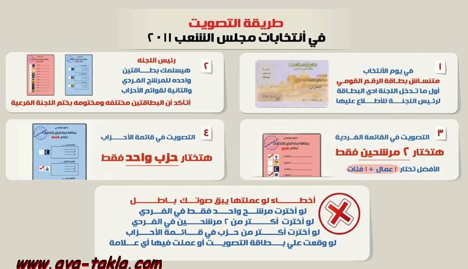 أزاى تنتخب؟!!!هام جداااا...